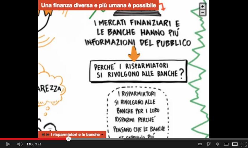 Una finanza diversa e più umana. Infografica Advise Only presentata a Fa' la cosa giusta