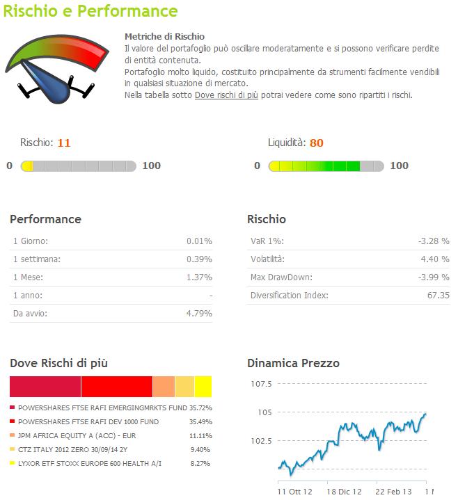 rischio-e-performance-obiettivo-casa
