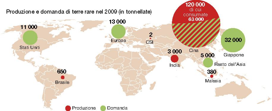 investire nelle terre rare