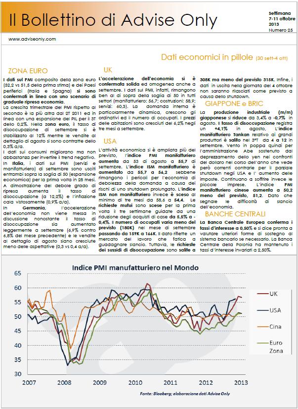 Bollettino: Europa verso la ripresa, Giappone ok ma gli Usa rischiano il default