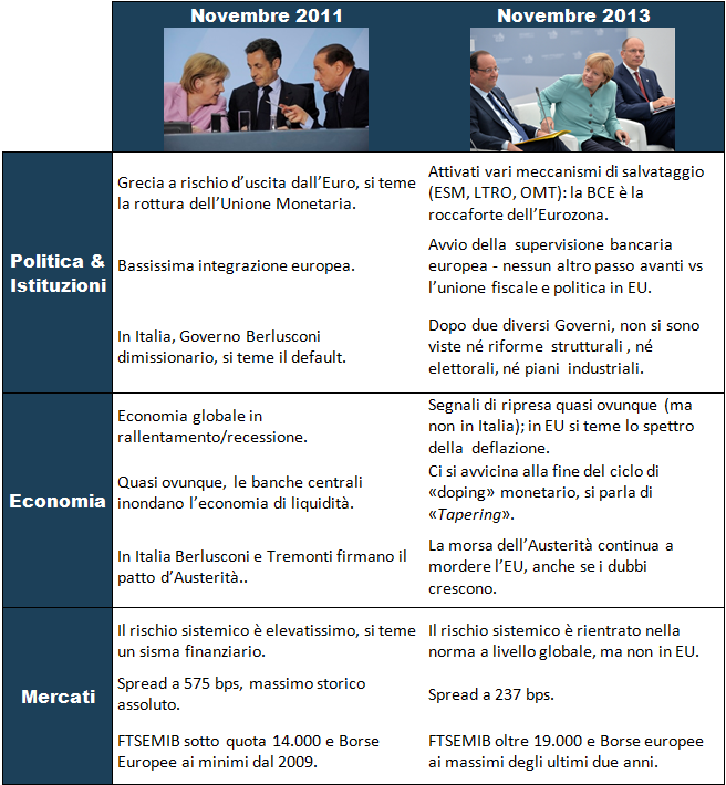 europa-crisi-2011-2013