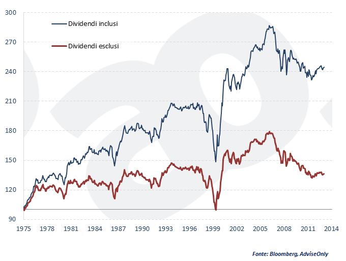 valu-vs-growth-come-investire-in-azioni