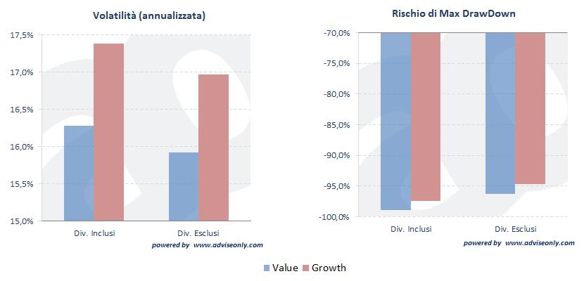 volatilita-max-drawdown-investire
