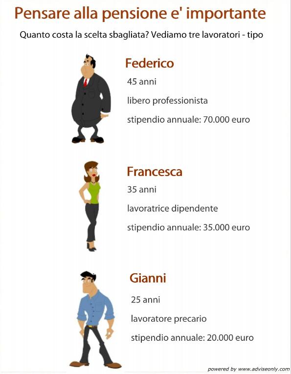 infografica-pensione