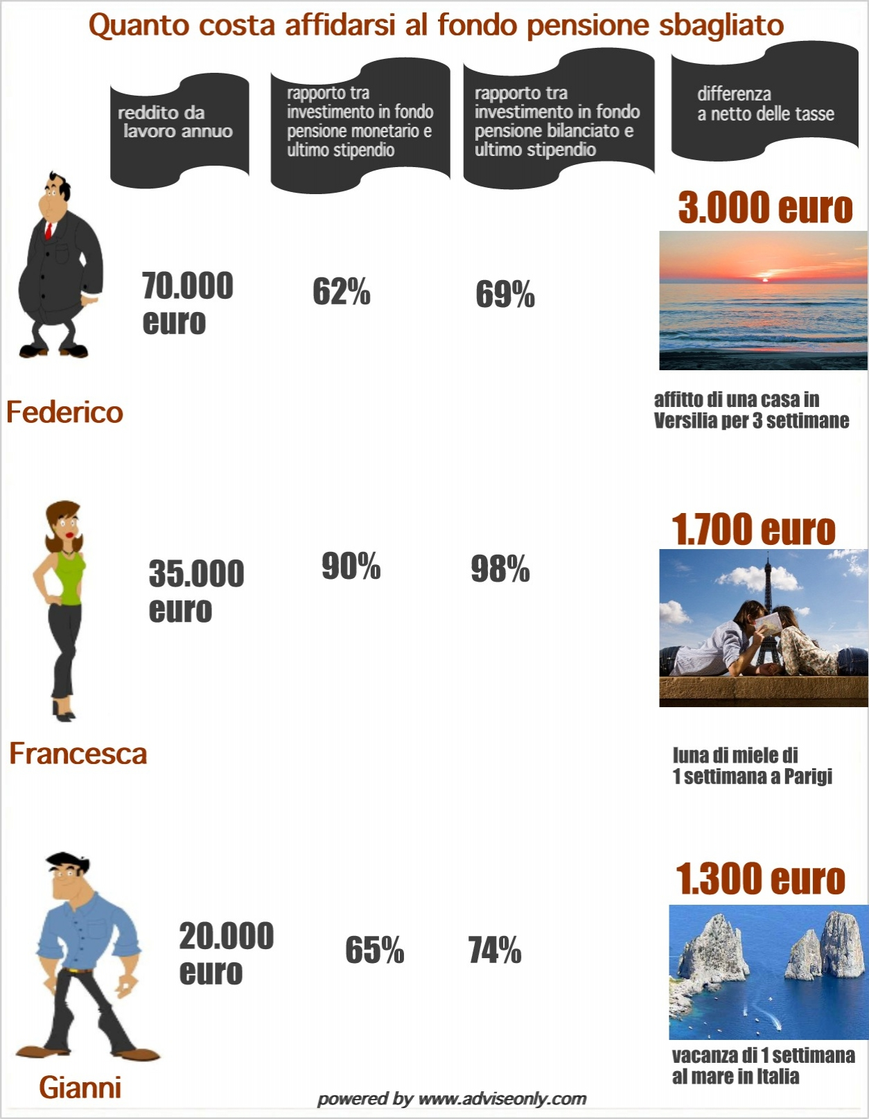 infografica-pensione3