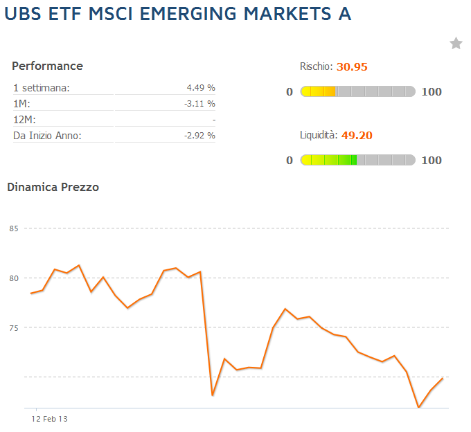 etf- ubs-emerging-markets