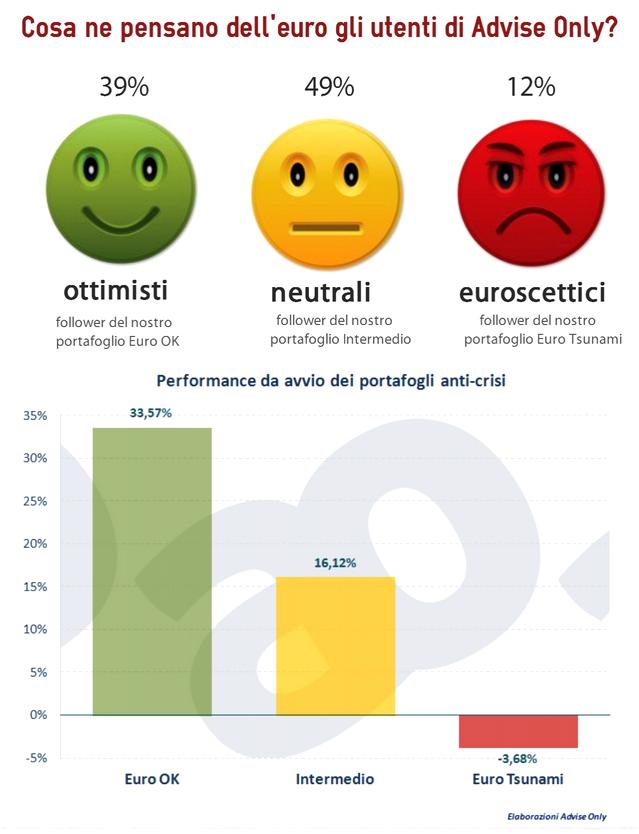 euroscettici_AO