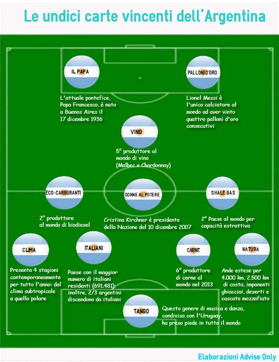 Argentina_Mondiali_Brasile_2014