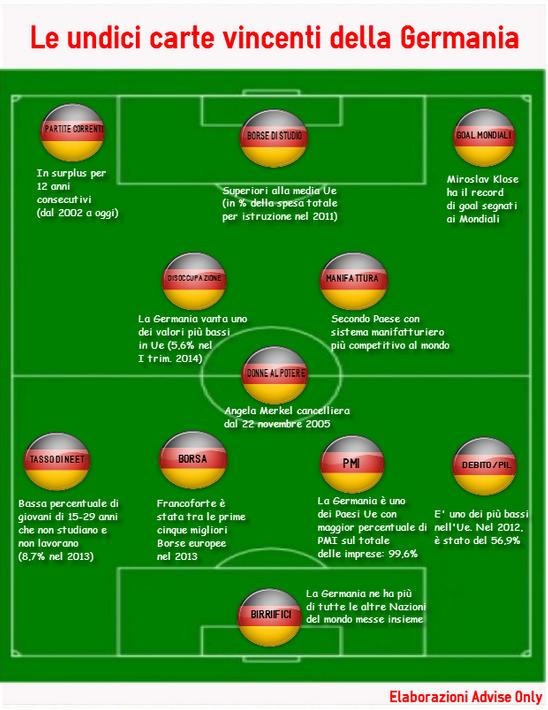 Germania_Mondiali_Brasile_2014