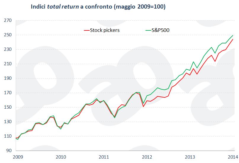 in-quali-fondi-comuni-investire