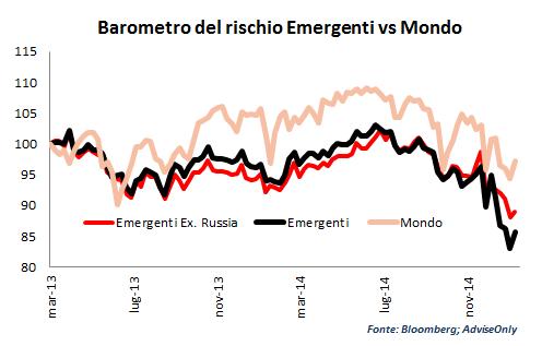 Mondo_vs_Emergenti