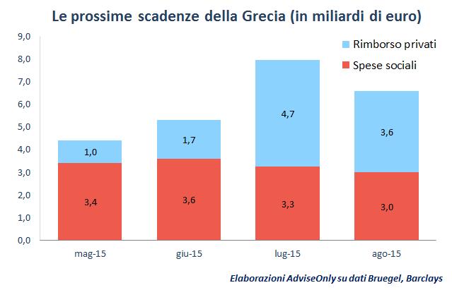 scadenze_Grecia