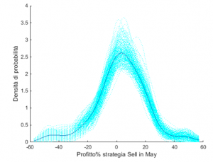 densità_probabilità