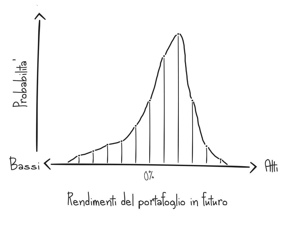 grafico_2