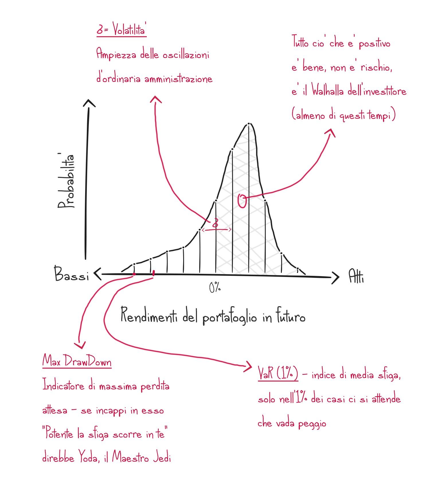 grafico_3