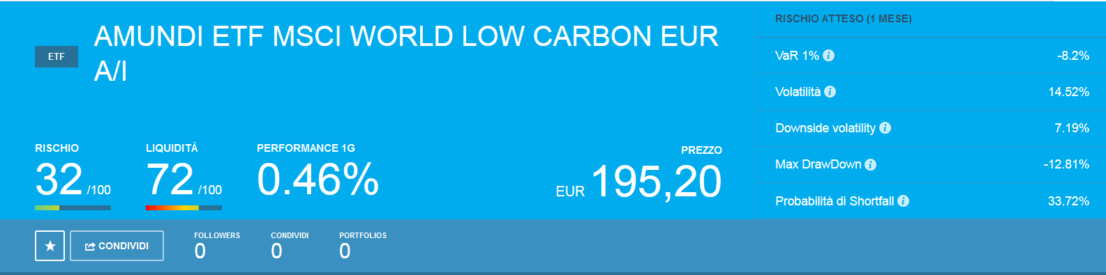 Amundi Etf Msci World Low Carbon Ucits