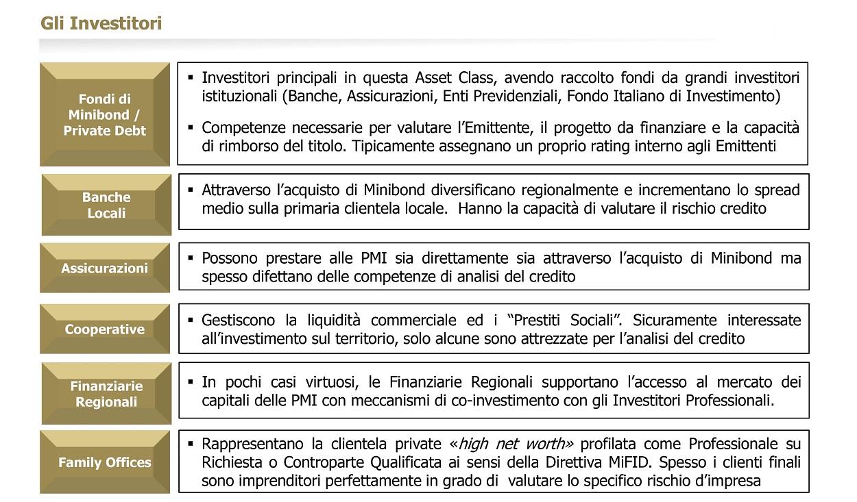 il_mercato_dei_minibond_in_italia-bloomberg2906__1_-11