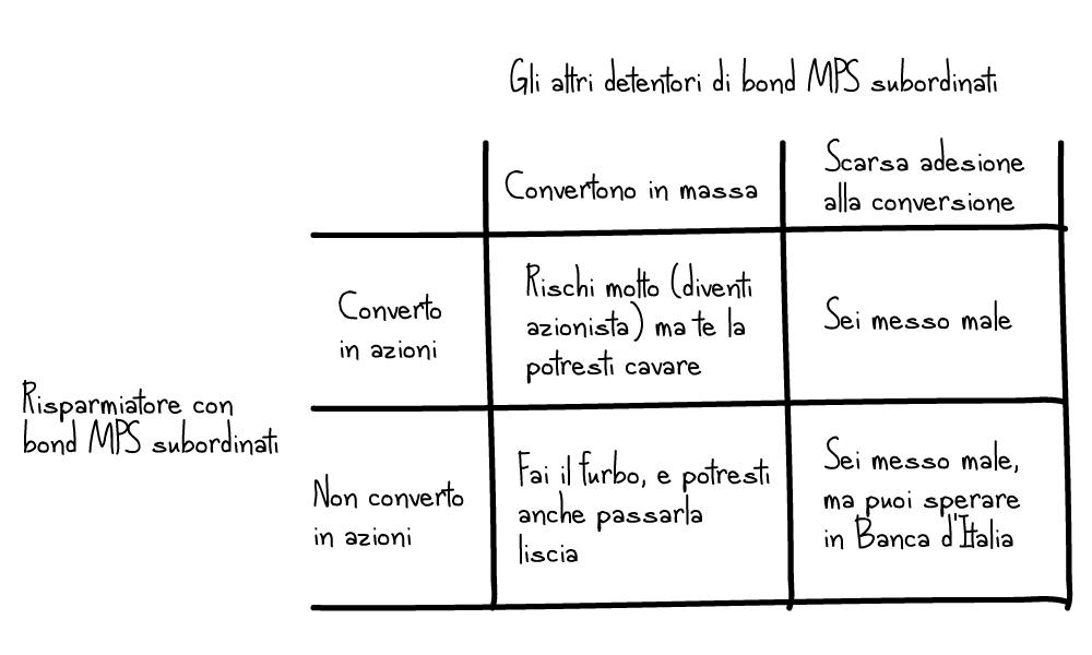 bond-mps