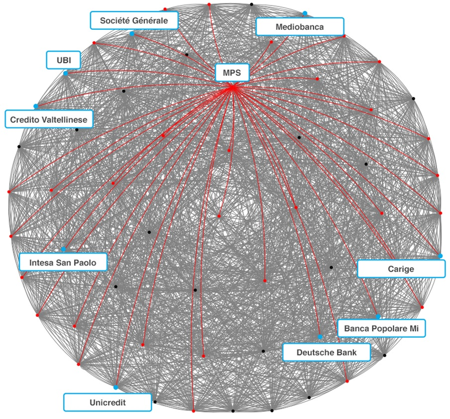 Banche.interconnesse-AO