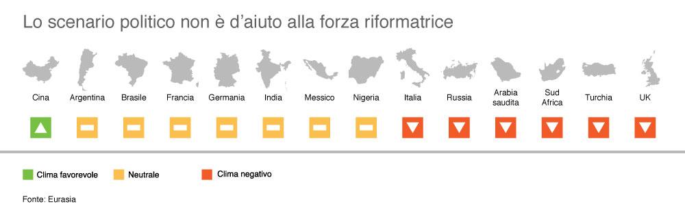 tabella_paesi