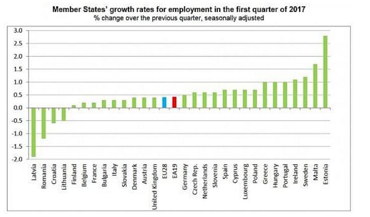 occupazione_europa