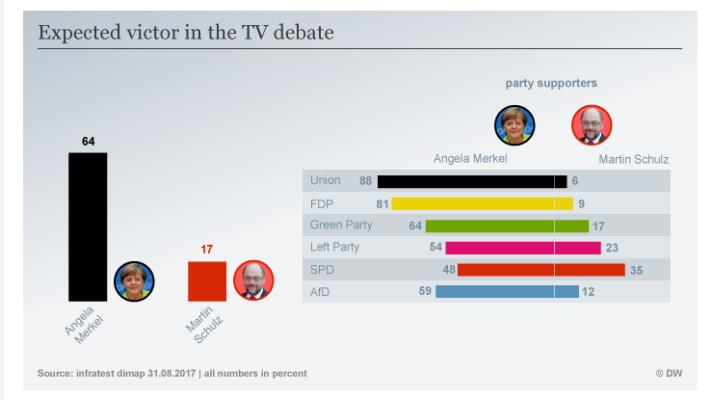 elezioni_germania