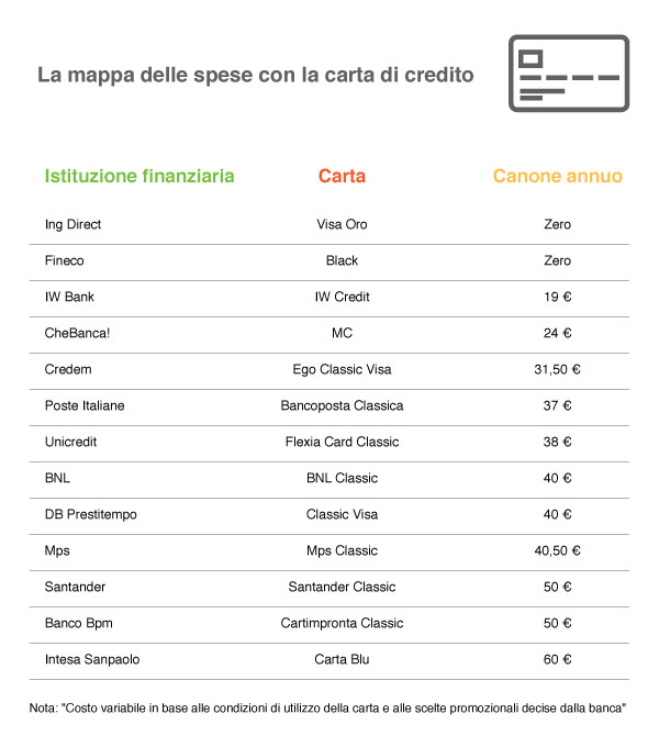 financial_brief_settembre_tabella_1