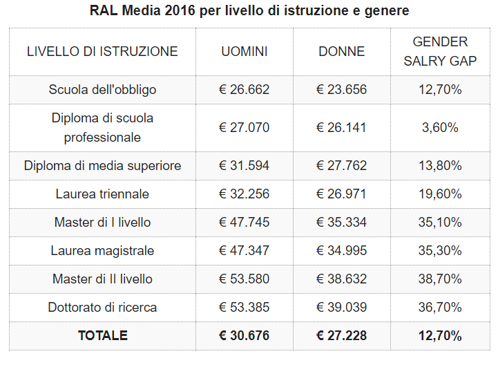 ral_medial
