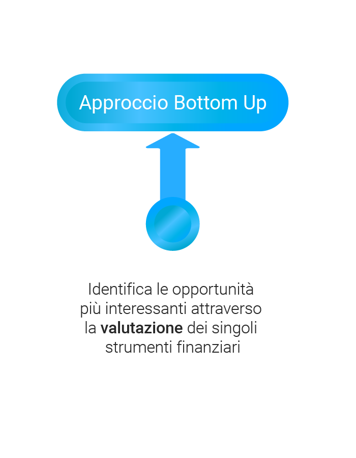 L'approccio bottom-up